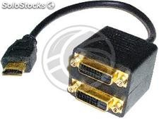 Passive replicator cable 1 HDMI to 2 DVI (HD87)
