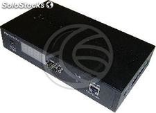 Power 9216S ip Multi-Sensor Network di (RS36)