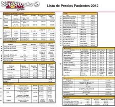 Precios productos Dieta Zona Zone Diet prices products Aguascalientes leon