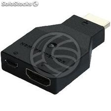 Protector of electric shock and ESD to HDMi with 5V supply (HC94)