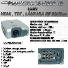 Proyector de video con TDT y HDMI
