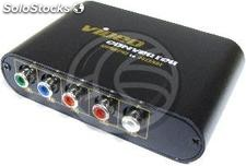 Rgb converter with audio YPbPr to hdmi (5 rca to 1 hdmi) (HC45)