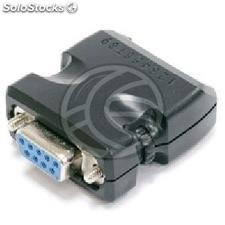 Serial Adapter DB9 female to terminal block without screws 9pin (TI98)