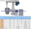 Single Shaft High Speed Disperser