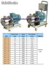 Single Stage Pipeline High-shear Emulsification pump