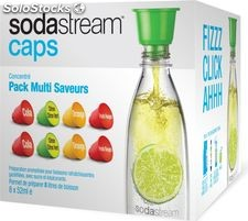 Sodastream caps mix cola
