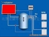 Solar boiler Introduction