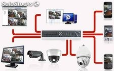 Systeme de videoprotection