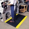 Tapis anti-fatigue noir-jaune
