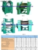 Three Roller mill for paint, oil ink, printing ink, pigment, plastic