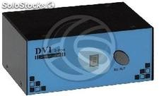 Uniclass kvm Switch PS2 dvi 1280x1024 video 1KVM a dual 2CPU (UN83)