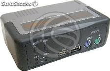 Uniclass kvm Switch usb PS2 vga 1KVM to 2CPU (UN71)