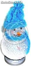 Usb Snowman (led 7 Colors) (UC53)