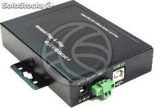 Usb to RS232 (2-Port dinrail) (TS61)