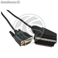 Vga to scart Cable 1.8m (HD15-h/scart-m) (VG04)
