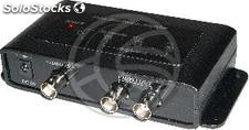Video Splitter 2 portas amplificado CD102A (SJ12)