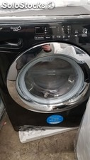 Washing machines - A graded Tested