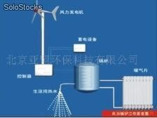 Wind and solar boilers
